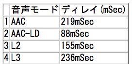 TA NB64-MDⅢimage01