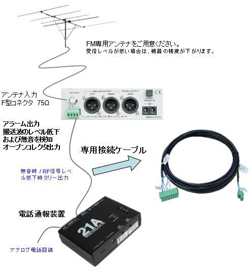 Application Sample Model-673