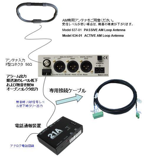 Application Sample Model-674