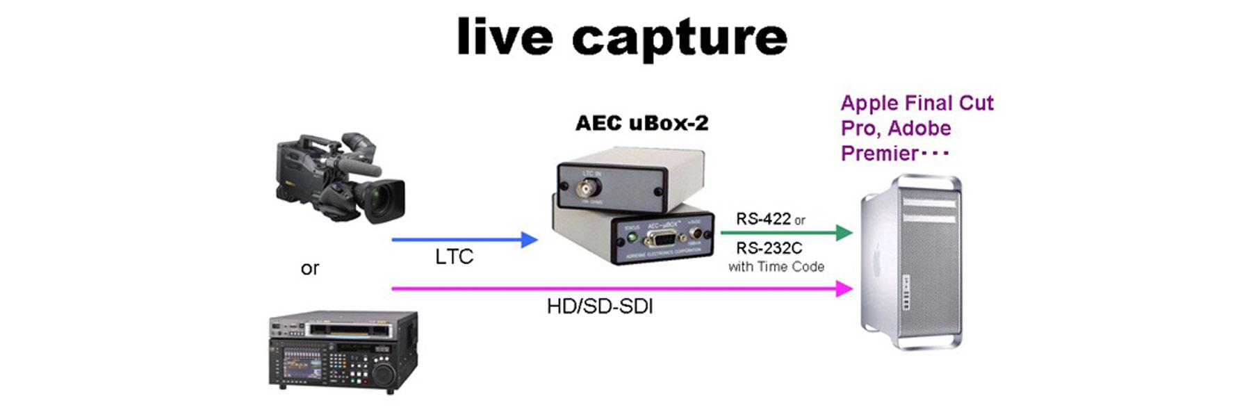 live_capture